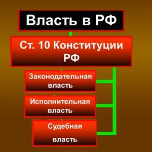 Органы власти Оленегорска